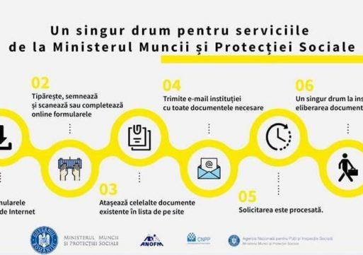 Din 15 august, comunicarea cu toate instituţiile din subordinea Ministerului Muncii se va putea face online